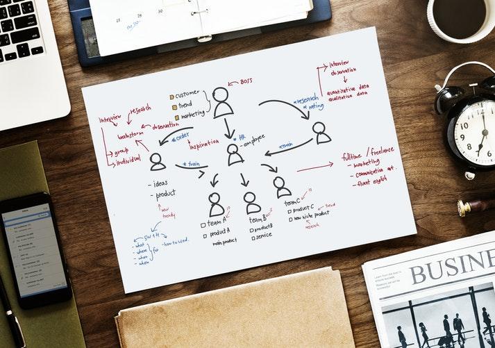 La différence entre une stratégie de contenu et une stratégie de marketing de contenu